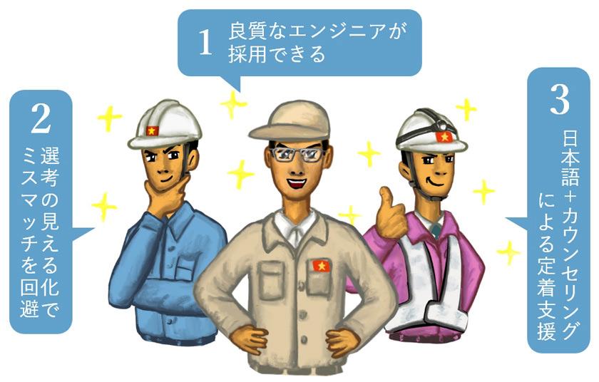 EDICAのエンジニア採用が選ばれる3つの強み